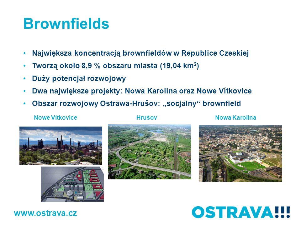 Brownfields www.ostrava.cz