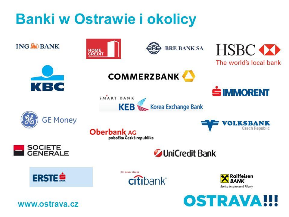 Banki w Ostrawie i okolicy