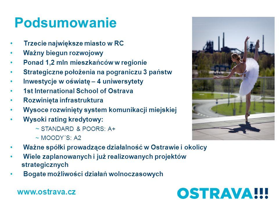 Podsumowanie www.ostrava.cz Trzecie największe miasto w RC