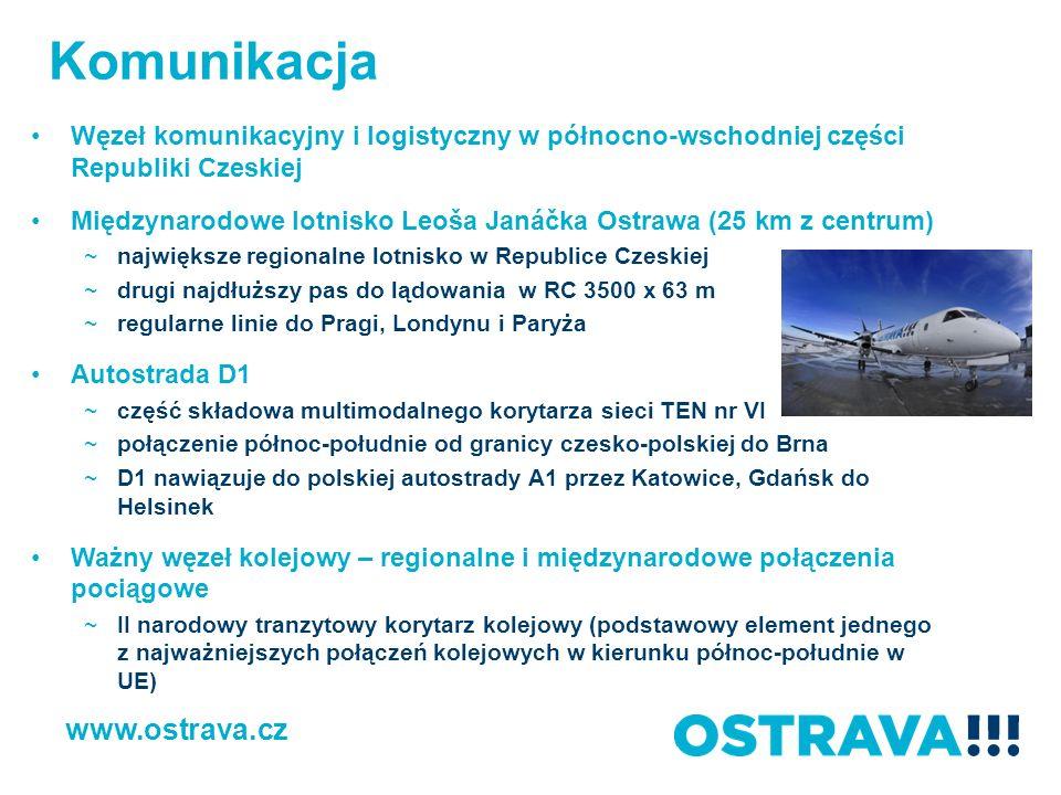 Komunikacja www.ostrava.cz