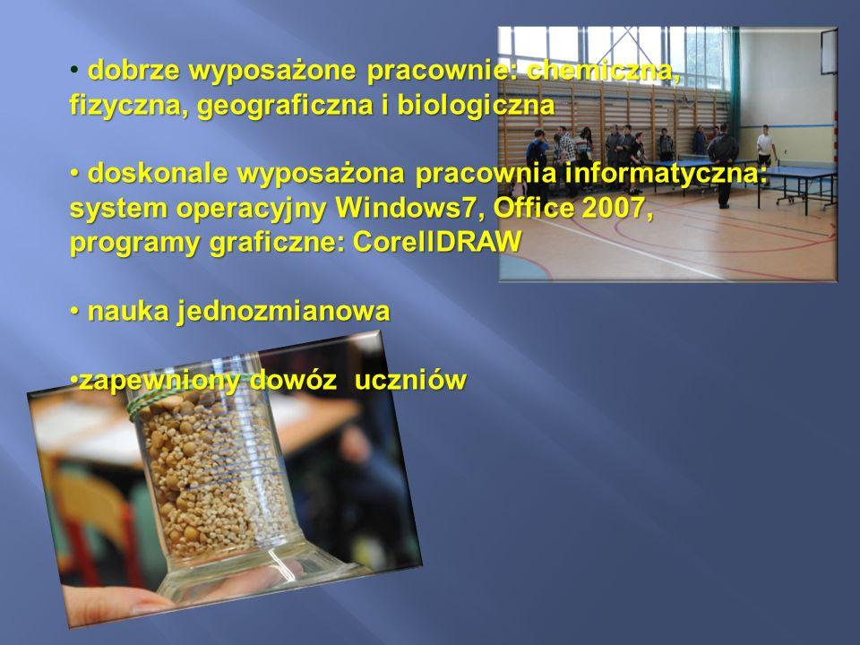 dobrze wyposażone pracownie: chemiczna, fizyczna, geograficzna i biologiczna