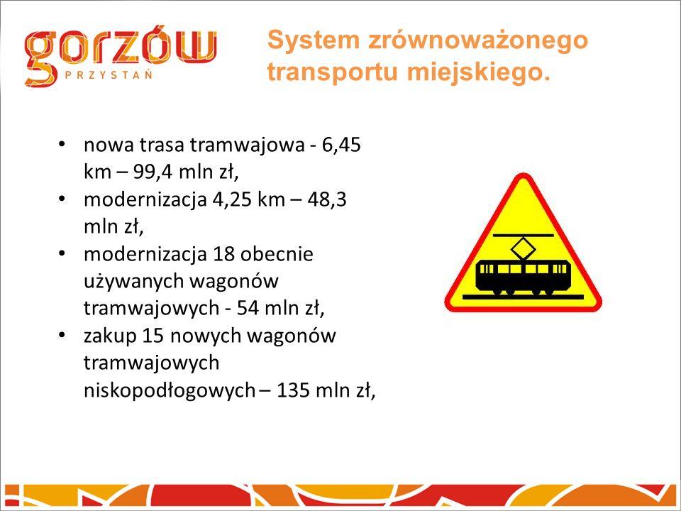 System zrównoważonego transportu miejskiego.