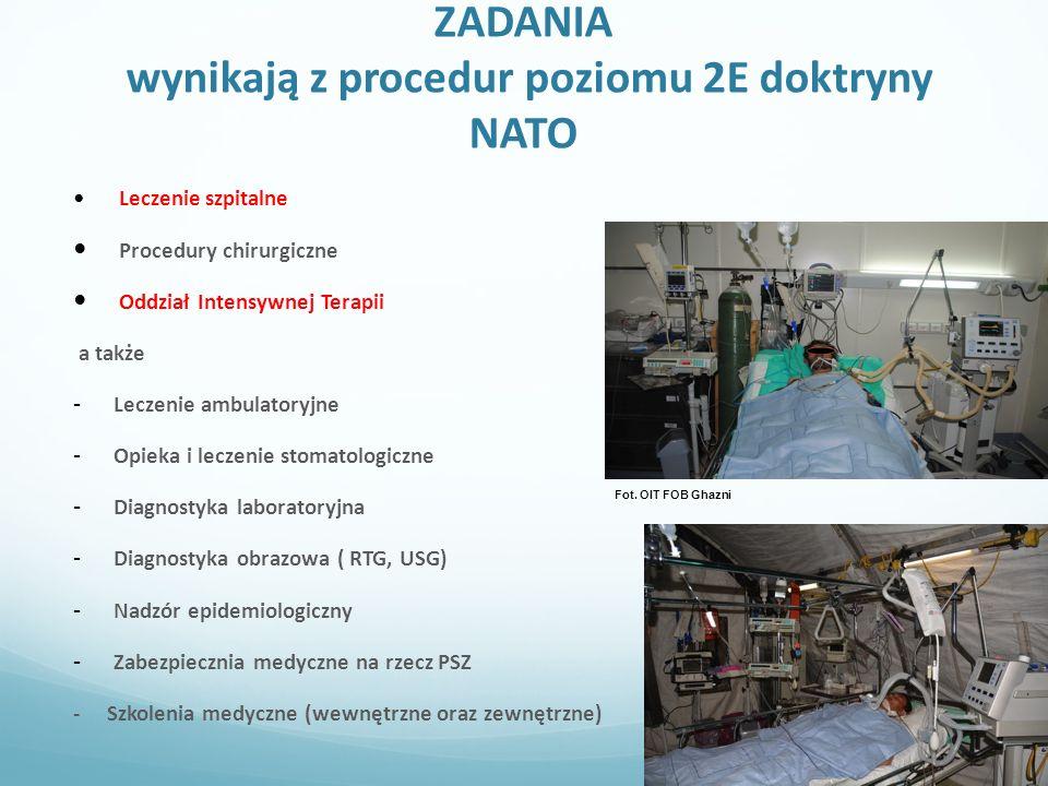 ZADANIA wynikają z procedur poziomu 2E doktryny NATO