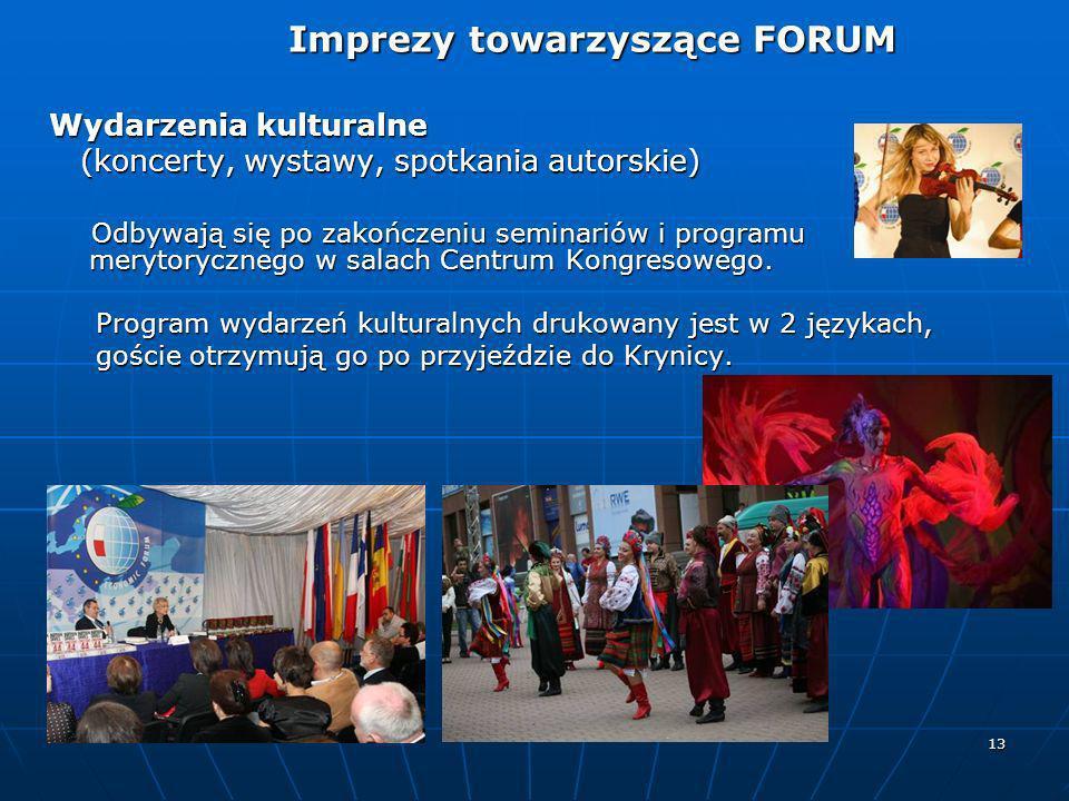 Imprezy towarzyszące FORUM