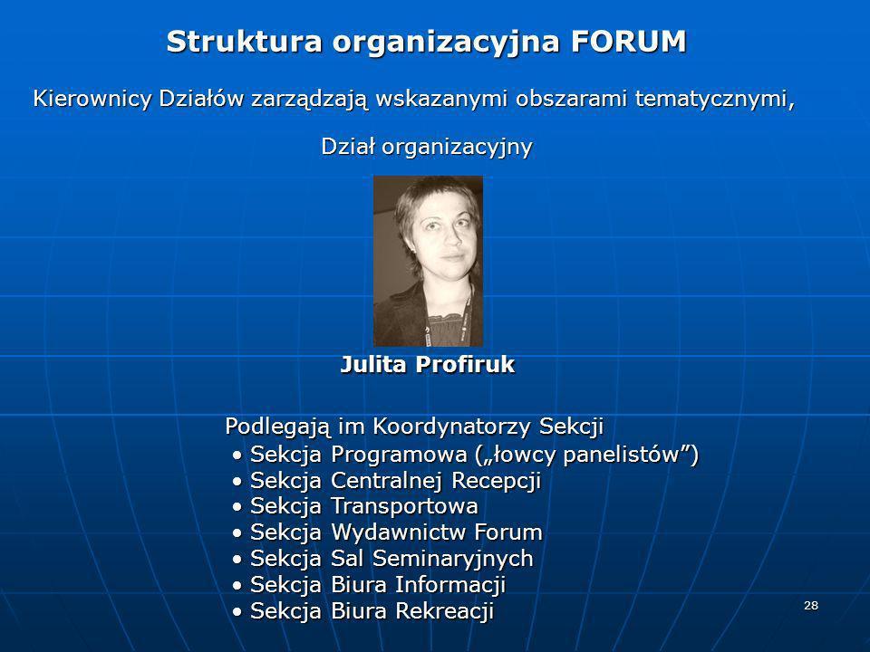 Struktura organizacyjna FORUM