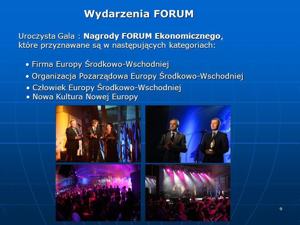 Wydarzenia FORUM Uroczysta Gala : Nagrody FORUM Ekonomicznego,