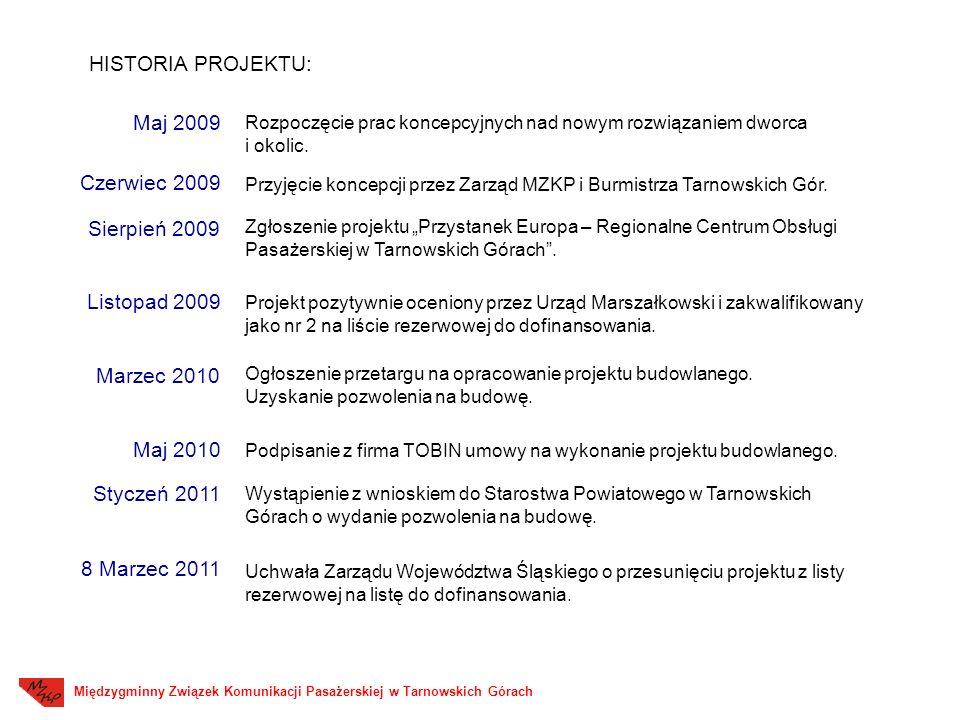 HISTORIA PROJEKTU: Maj 2009 Czerwiec 2009 Sierpień 2009 Listopad 2009