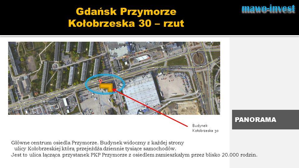 mawo-invest Gdańsk Przymorze Kołobrzeska 30 – rzut PANORAMA ..