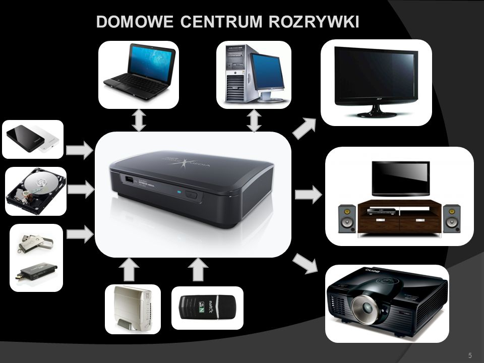 DOMOWE CENTRUM ROZRYWKI