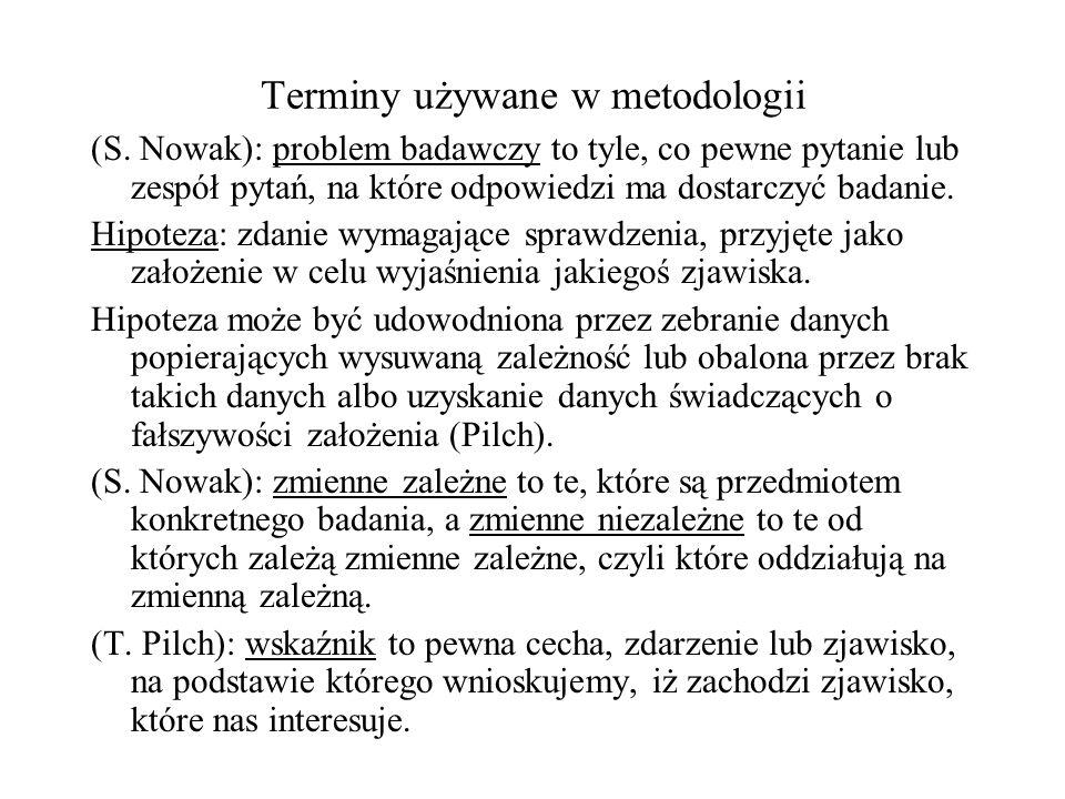 Terminy używane w metodologii