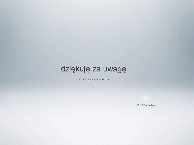 wszewko @nemoconsulting.pl