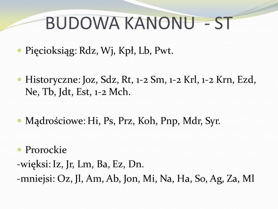 BUDOWA KANONU - ST Pięcioksiąg: Rdz, Wj, Kpł, Lb, Pwt.