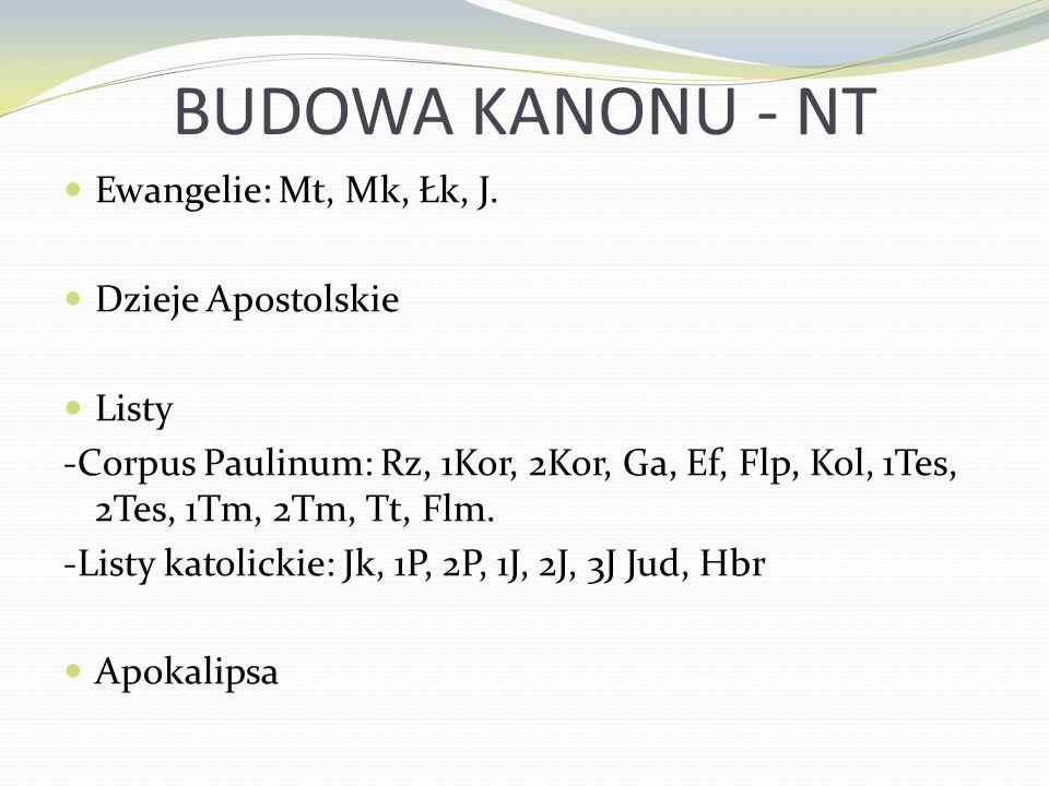 BUDOWA KANONU - NT Ewangelie: Mt, Mk, Łk, J. Dzieje Apostolskie Listy