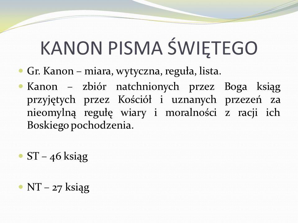 KANON PISMA ŚWIĘTEGO Gr. Kanon – miara, wytyczna, reguła, lista.