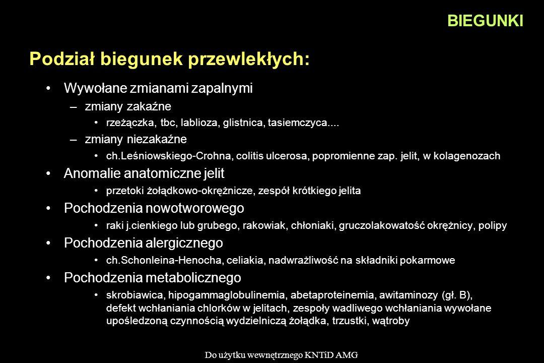 Podział biegunek przewlekłych: