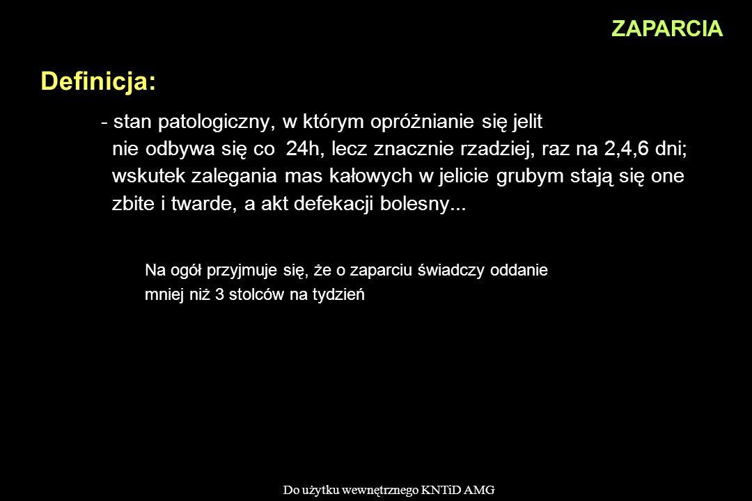 ZAPARCIA Definicja: