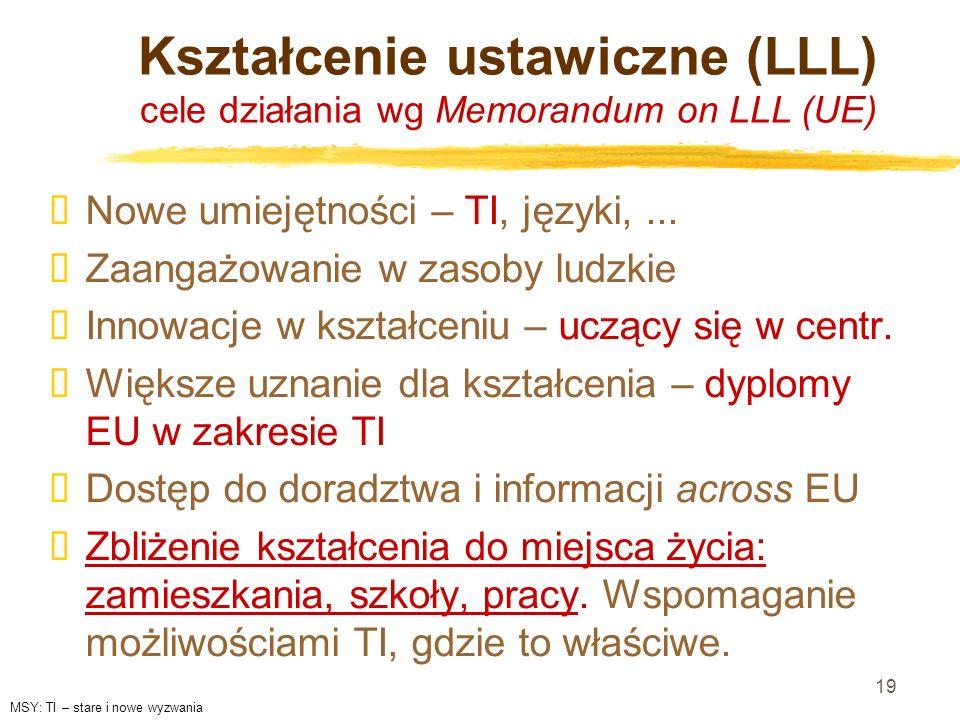 Kształcenie ustawiczne (LLL) cele działania wg Memorandum on LLL (UE)