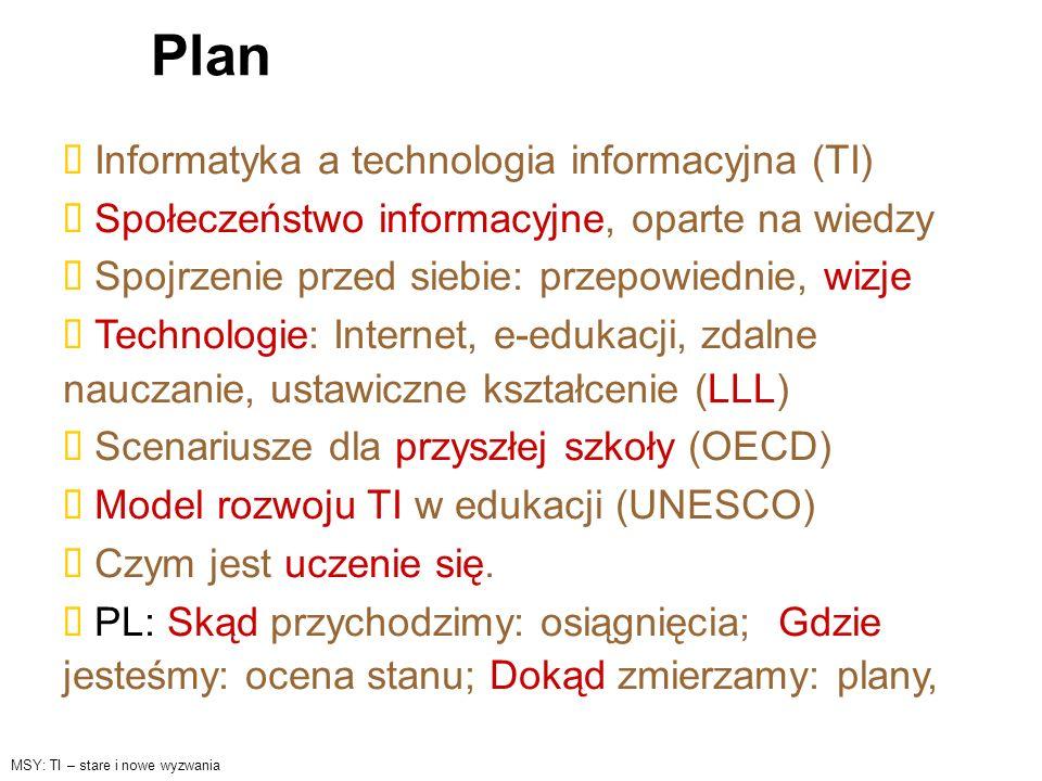 Plan Informatyka a technologia informacyjna (TI)