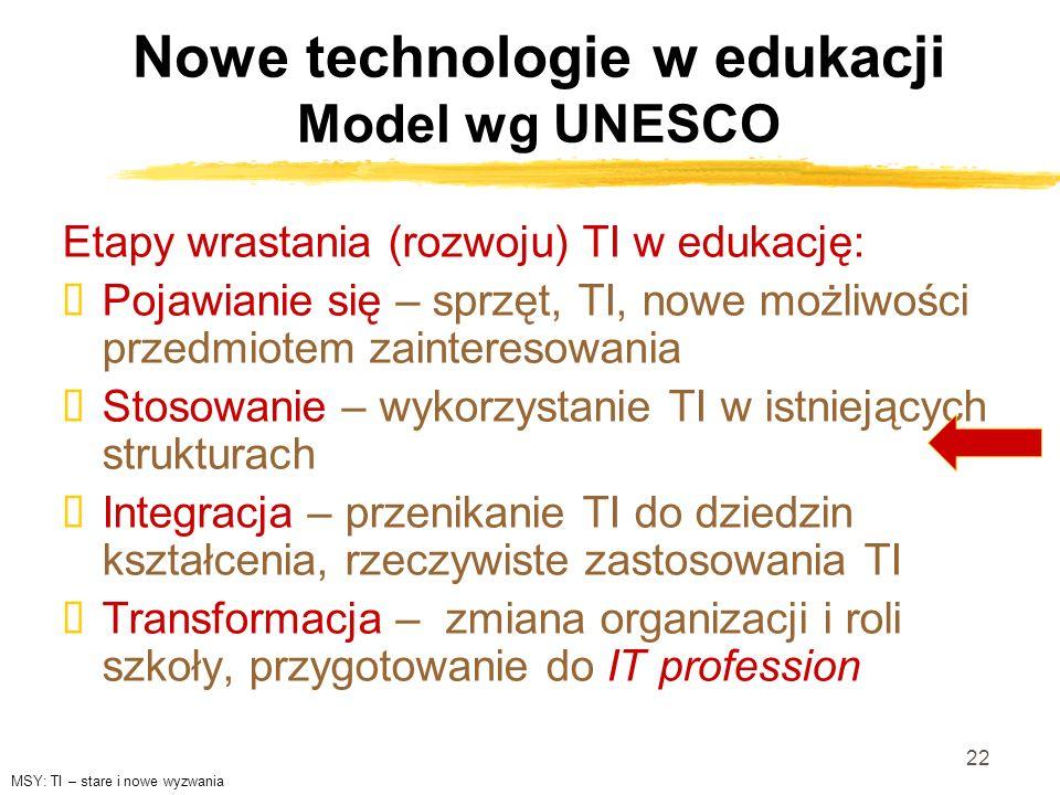Nowe technologie w edukacji Model wg UNESCO