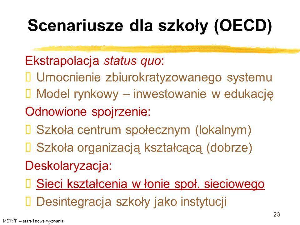 Scenariusze dla szkoły (OECD)