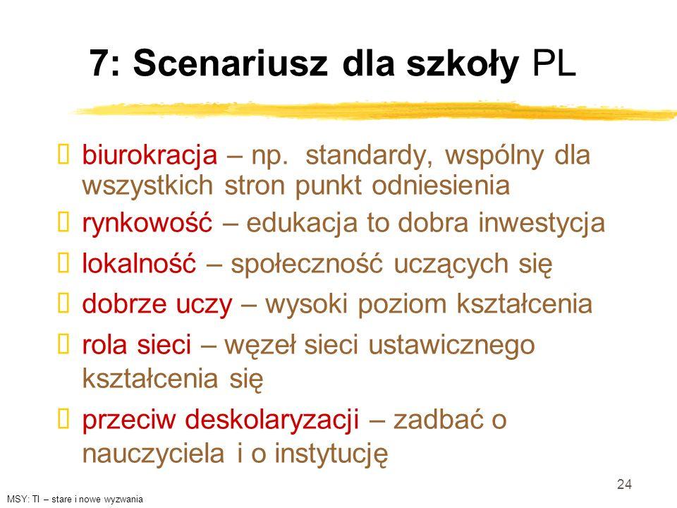 7: Scenariusz dla szkoły PL