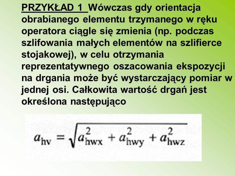 PRZYKŁAD 1 Wówczas gdy orientacja obrabianego elementu trzymanego w ręku operatora ciągle się zmienia (np.