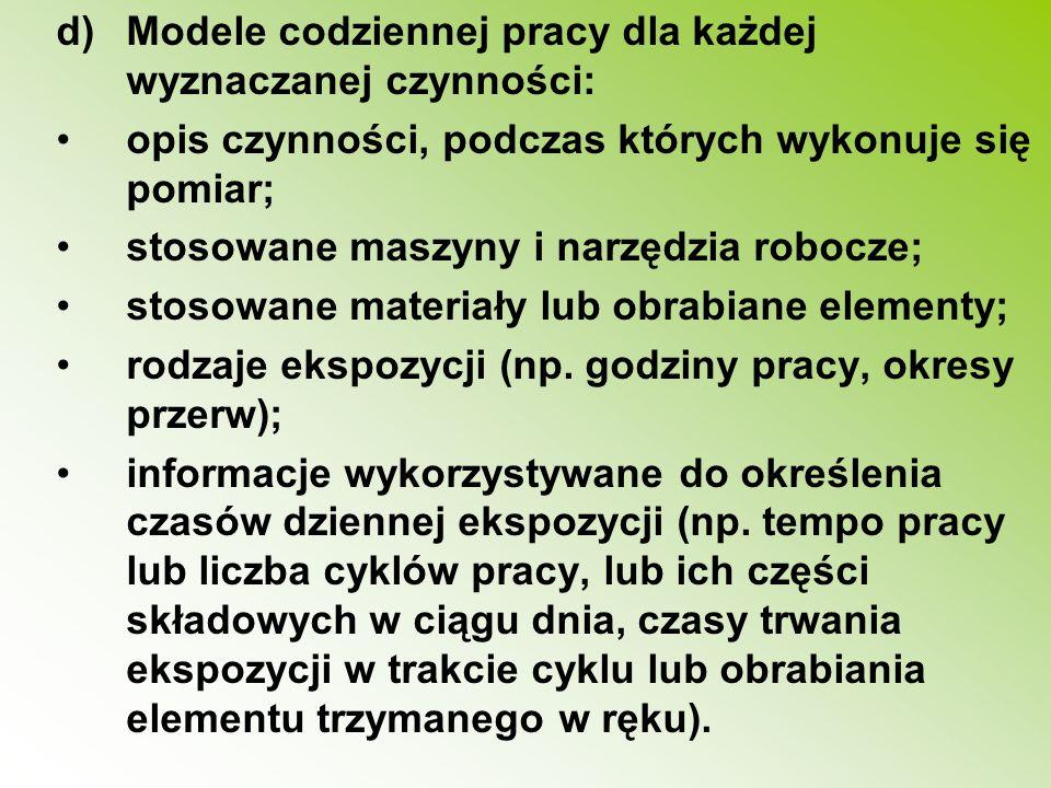 d) Modele codziennej pracy dla każdej wyznaczanej czynności: