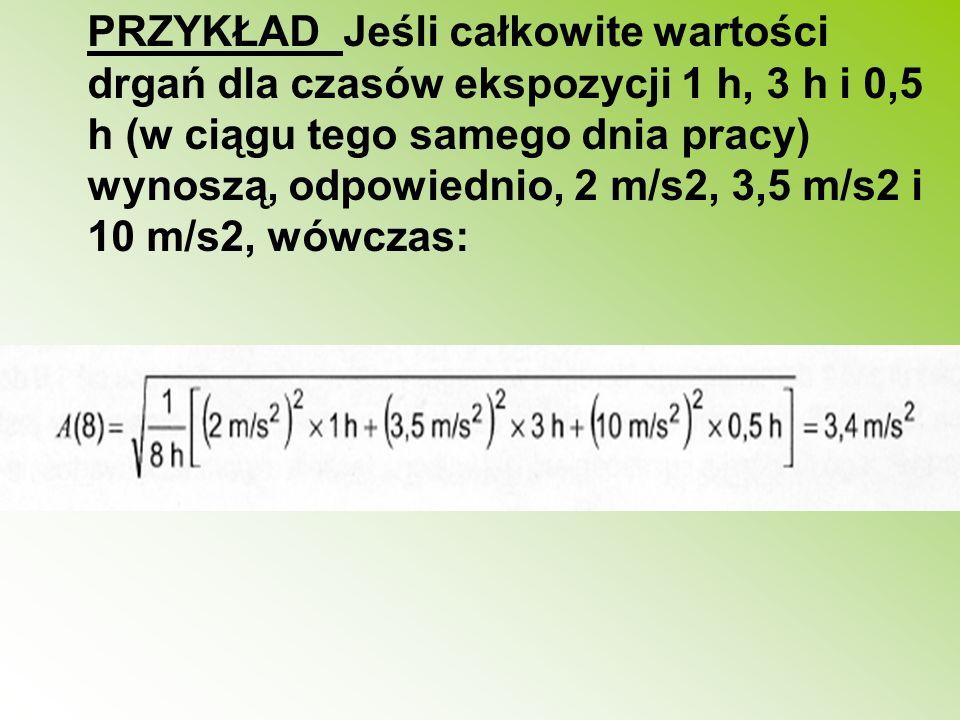 PRZYKŁAD Jeśli całkowite wartości drgań dla czasów ekspozycji 1 h, 3 h i 0,5 h (w ciągu tego samego dnia pracy) wynoszą, odpowiednio, 2 m/s2, 3,5 m/s2 i 10 m/s2, wówczas: