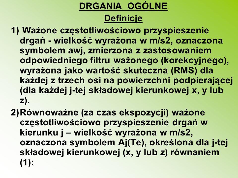 DRGANIA OGÓLNE Definicje.