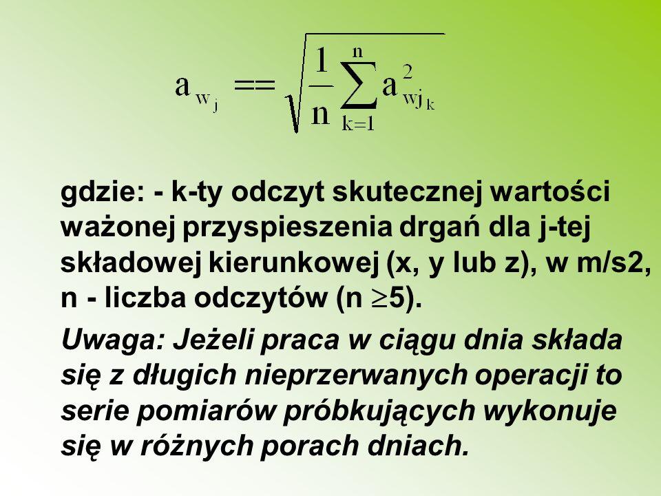 gdzie: - k-ty odczyt skutecznej wartości ważonej przyspieszenia drgań dla j-tej składowej kierunkowej (x, y lub z), w m/s2, n - liczba odczytów (n 5).