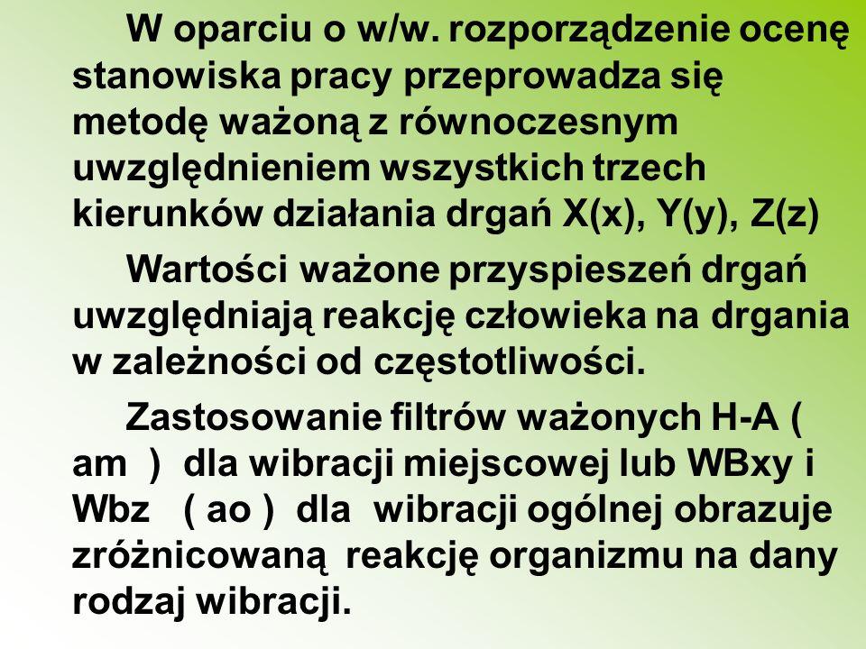 W oparciu o w/w. rozporządzenie ocenę stanowiska pracy przeprowadza się metodę ważoną z równoczesnym uwzględnieniem wszystkich trzech kierunków działania drgań X(x), Y(y), Z(z)