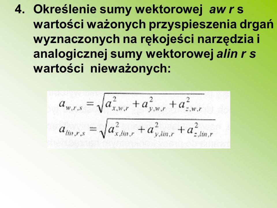 Określenie sumy wektorowej aw r s wartości ważonych przyspieszenia drgań wyznaczonych na rękojeści narzędzia i analogicznej sumy wektorowej alin r s wartości nieważonych: