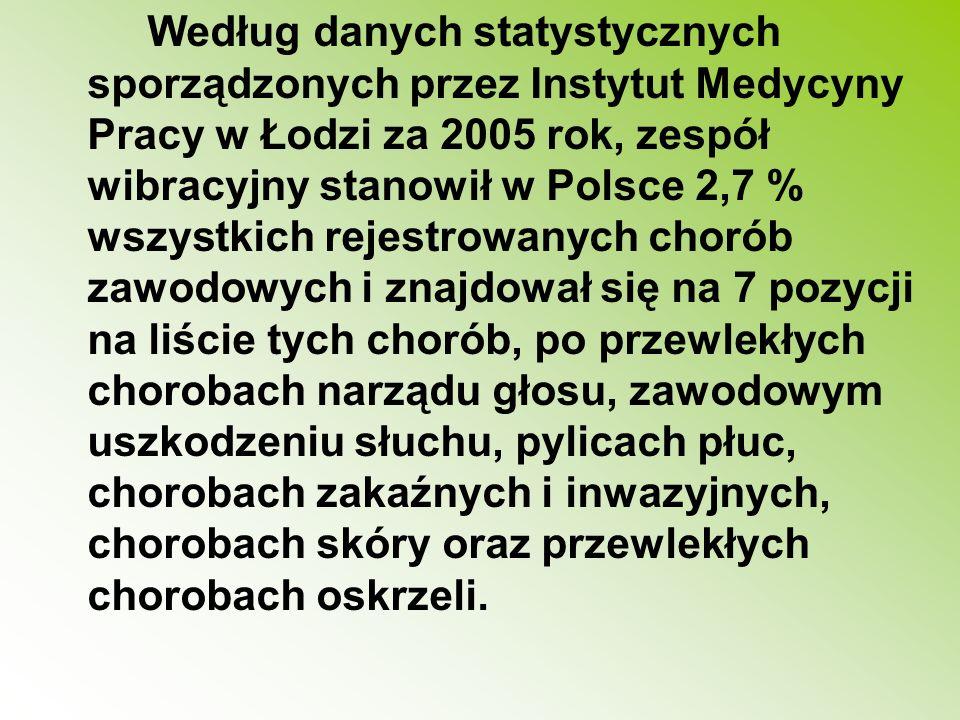 Według danych statystycznych sporządzonych przez Instytut Medycyny Pracy w Łodzi za 2005 rok, zespół wibracyjny stanowił w Polsce 2,7 % wszystkich rejestrowanych chorób zawodowych i znajdował się na 7 pozycji na liście tych chorób, po przewlekłych chorobach narządu głosu, zawodowym uszkodzeniu słuchu, pylicach płuc, chorobach zakaźnych i inwazyjnych, chorobach skóry oraz przewlekłych chorobach oskrzeli.