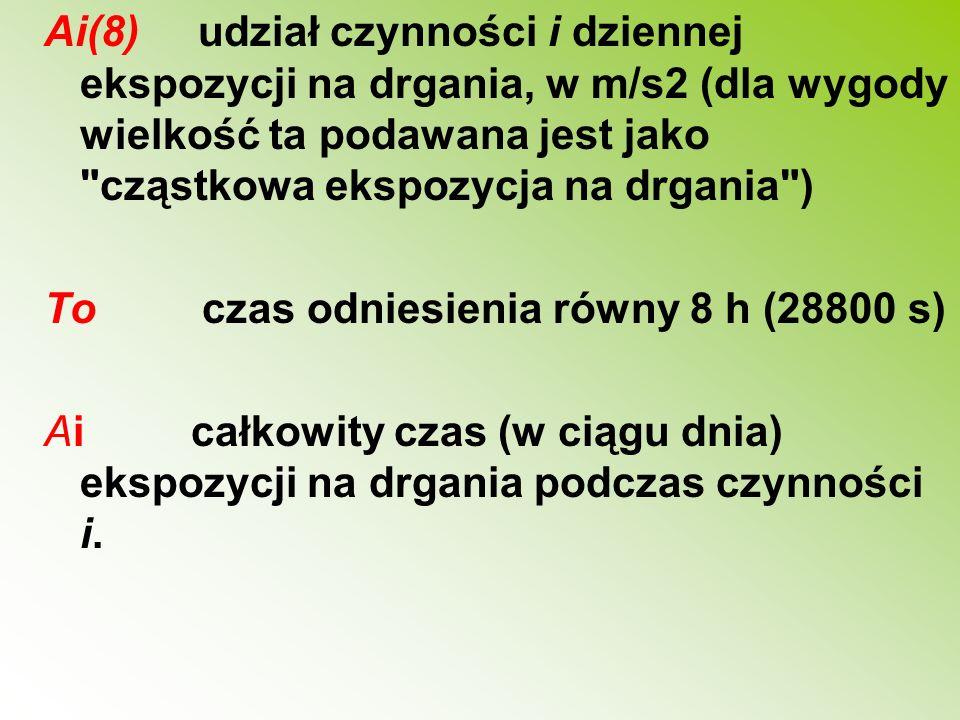 Ai(8) udział czynności i dziennej ekspozycji na drgania, w m/s2 (dla wygody wielkość ta podawana jest jako cząstkowa ekspozycja na drgania )