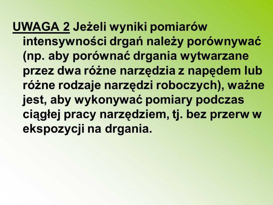 UWAGA 2 Jeżeli wyniki pomiarów intensywności drgań należy porównywać (np.