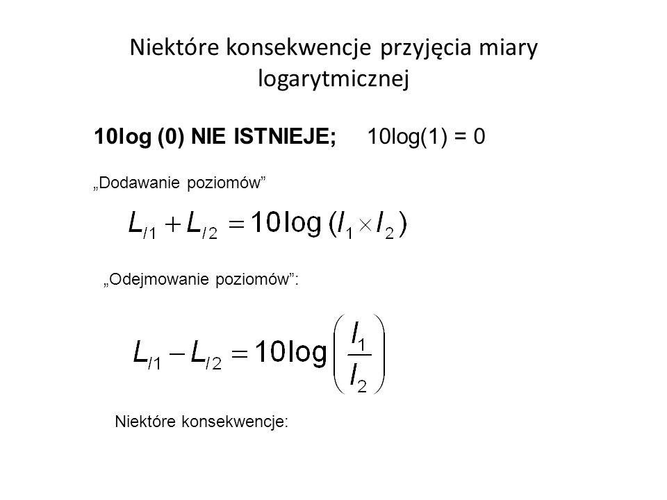 Niektóre konsekwencje przyjęcia miary logarytmicznej