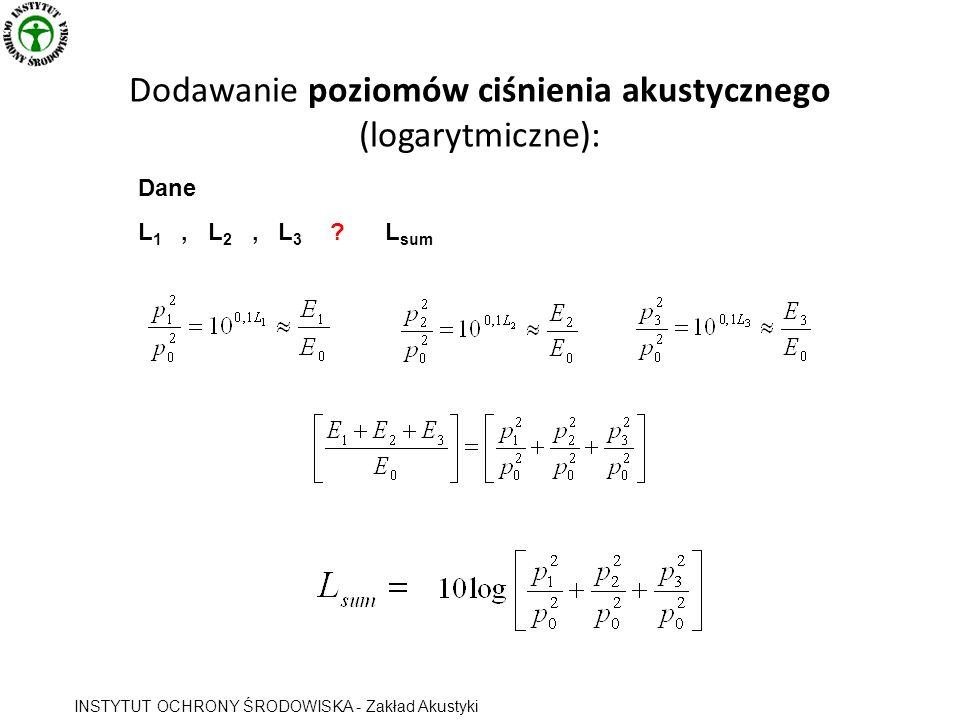 Dodawanie poziomów ciśnienia akustycznego (logarytmiczne):
