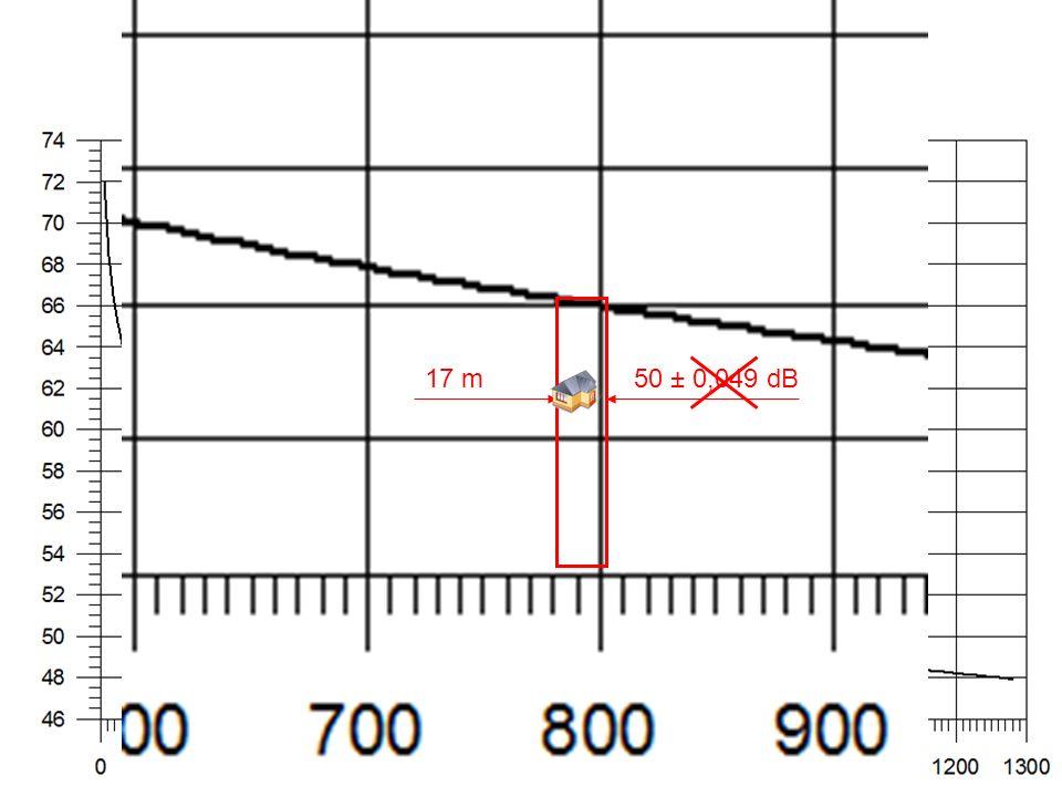 17 m 50 ± 0,049 dB