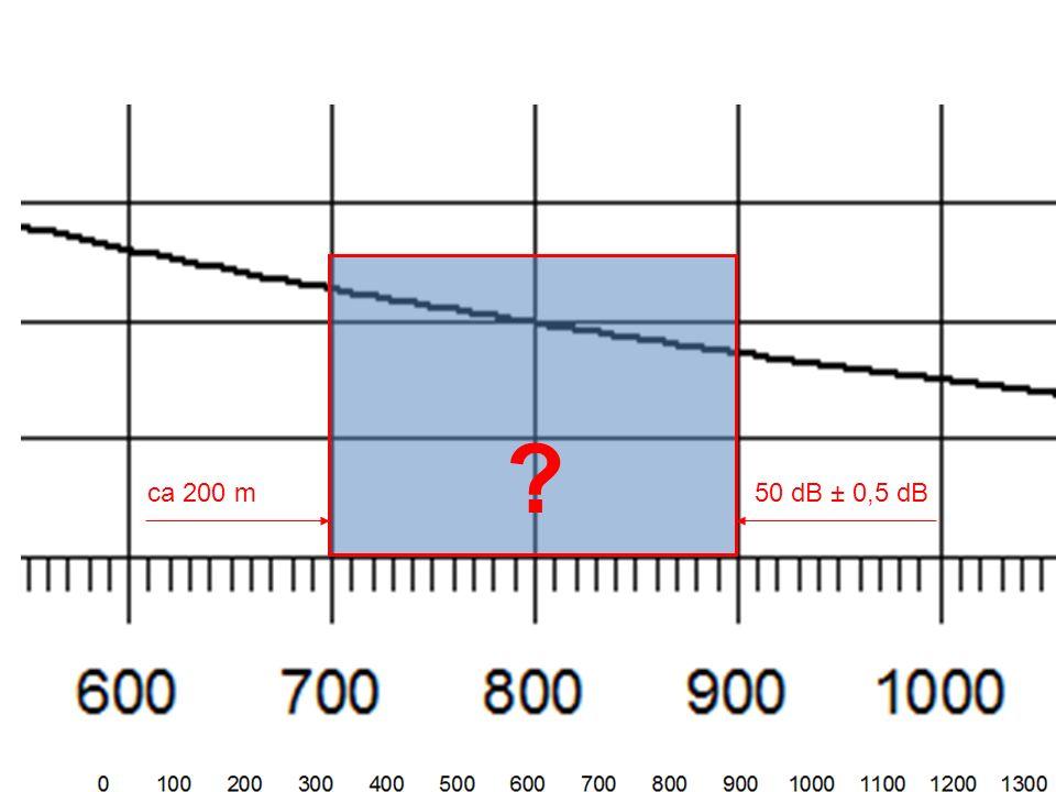 ca 200 m 50 dB ± 0,5 dB