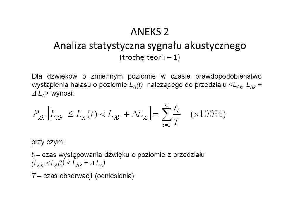 ANEKS 2 Analiza statystyczna sygnału akustycznego (trochę teorii – 1)