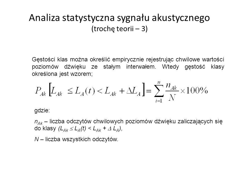 Analiza statystyczna sygnału akustycznego (trochę teorii – 3)