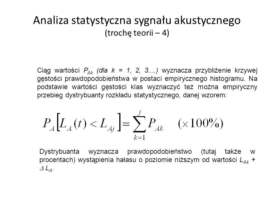 Analiza statystyczna sygnału akustycznego (trochę teorii – 4)