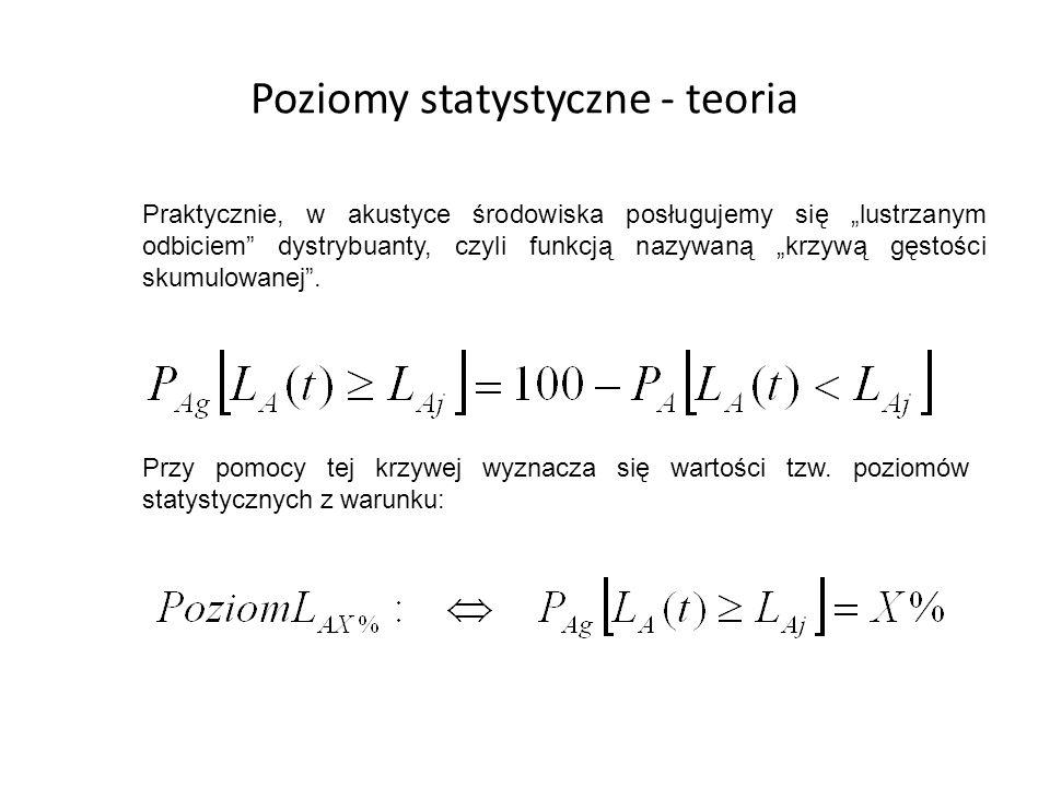 Poziomy statystyczne - teoria