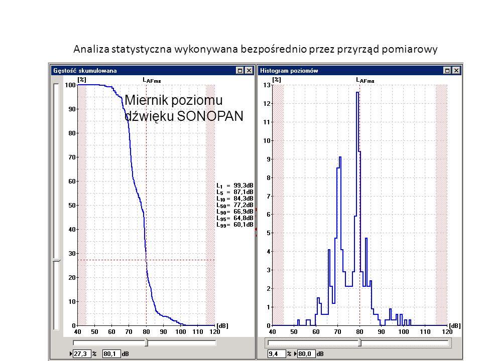 Analiza statystyczna wykonywana bezpośrednio przez przyrząd pomiarowy