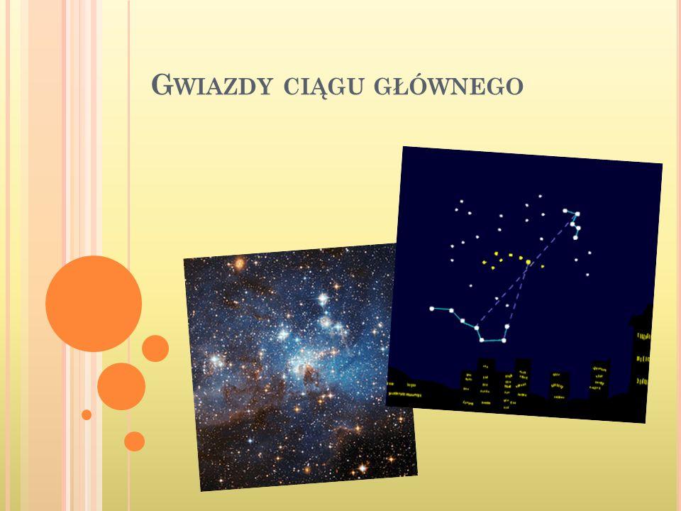 Gwiazdy ciągu głównego