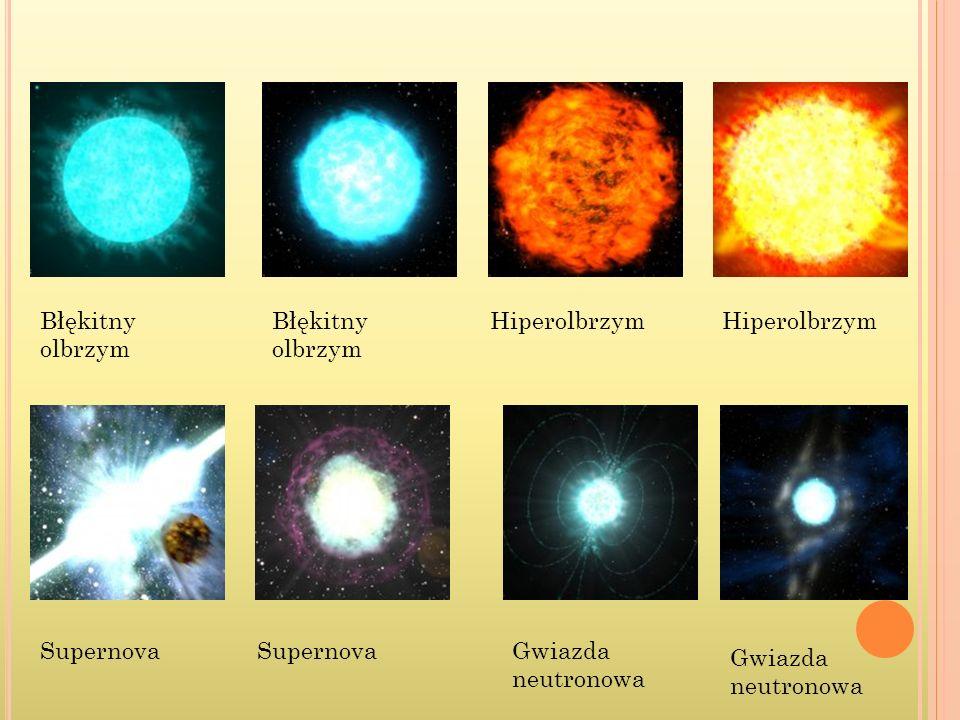 Błękitny olbrzym Błękitny olbrzym. Hiperolbrzym. Hiperolbrzym. Supernova. Supernova. Gwiazda neutronowa.