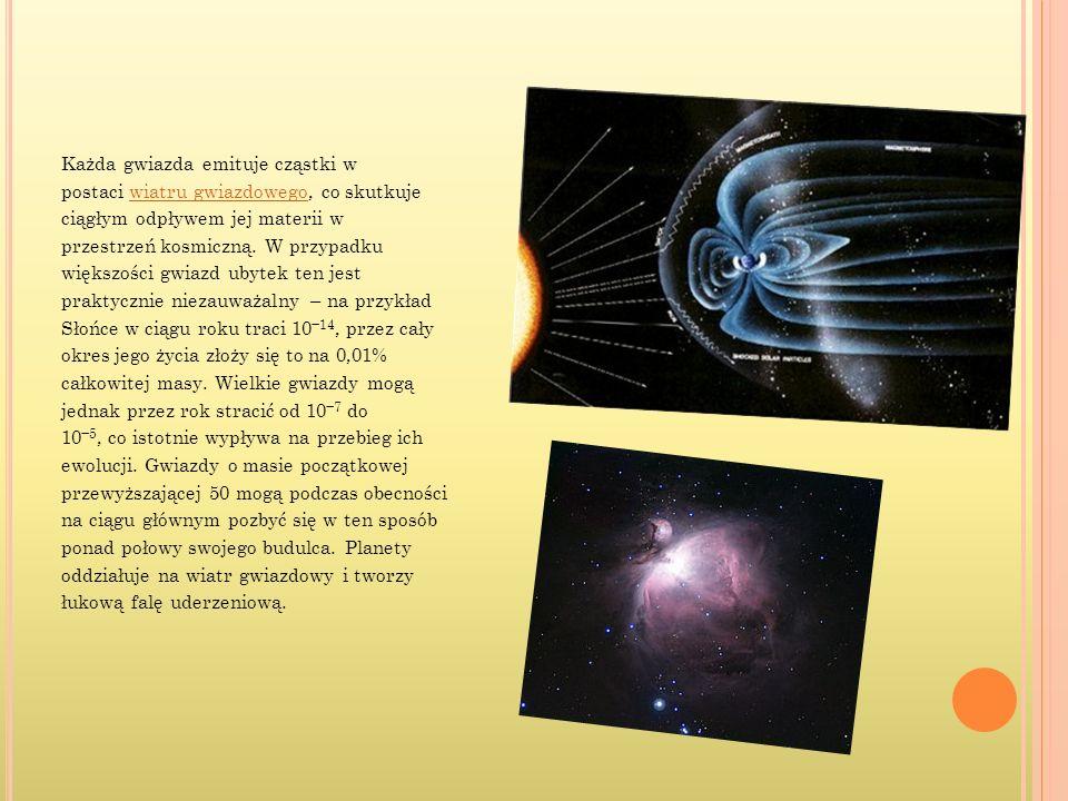 Każda gwiazda emituje cząstki w postaci wiatru gwiazdowego, co skutkuje ciągłym odpływem jej materii w przestrzeń kosmiczną.