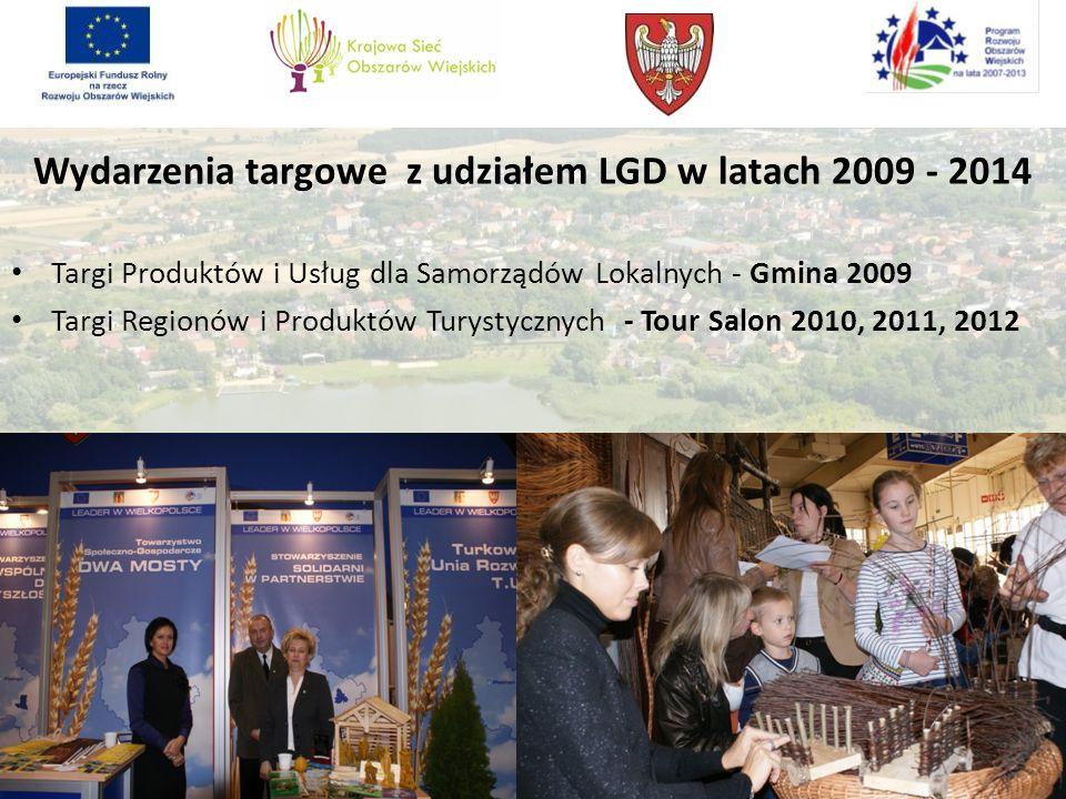Wydarzenia targowe z udziałem LGD w latach 2009 - 2014