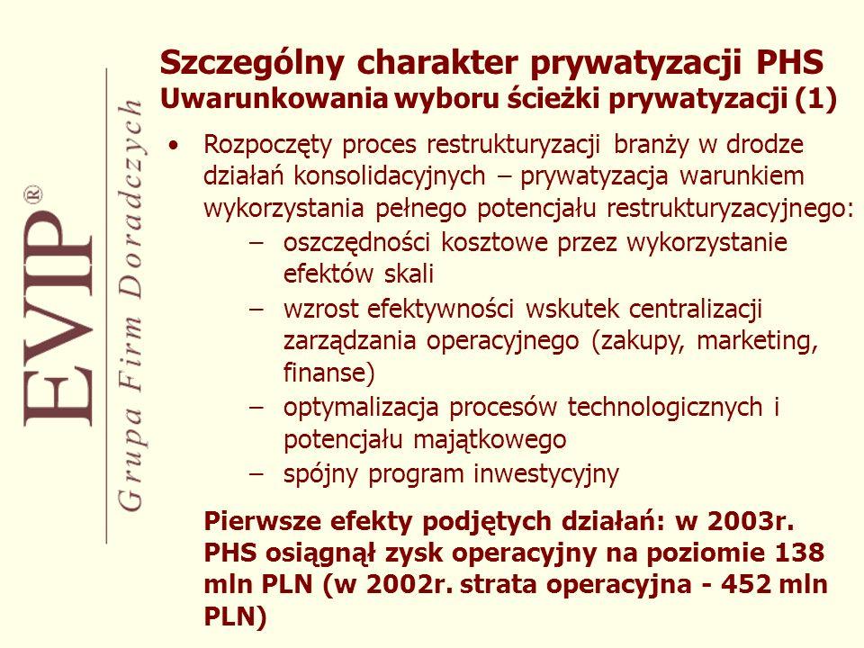 Szczególny charakter prywatyzacji PHS Uwarunkowania wyboru ścieżki prywatyzacji (1)