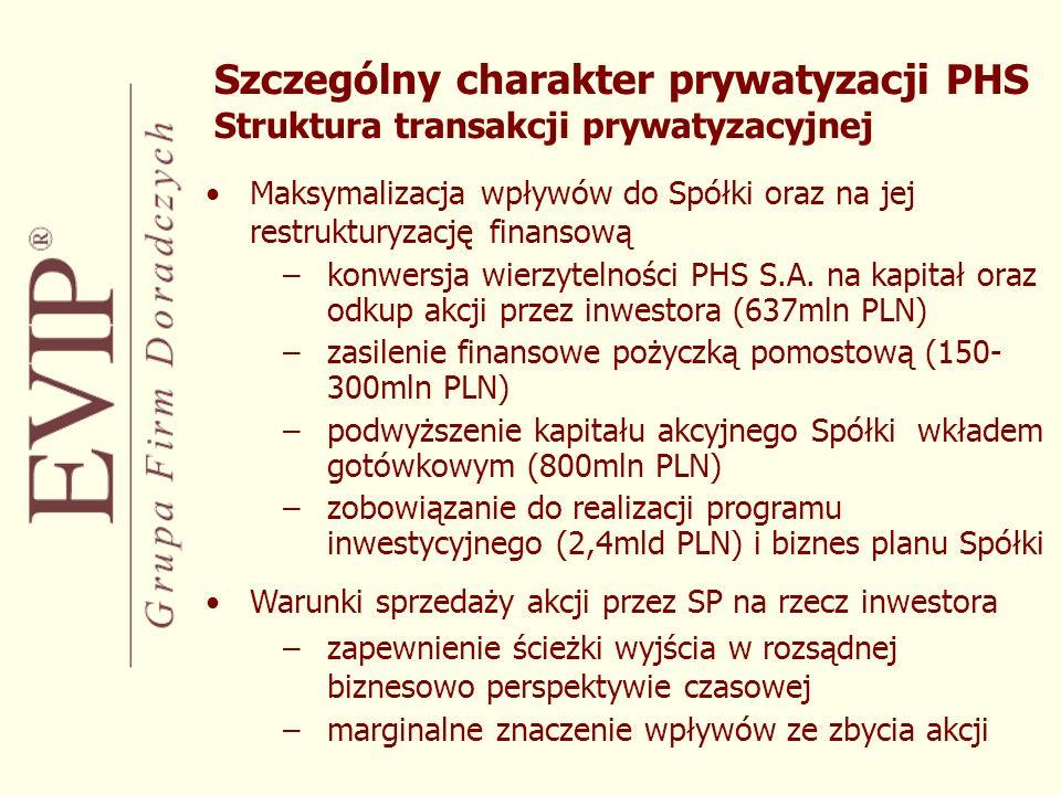 Szczególny charakter prywatyzacji PHS Struktura transakcji prywatyzacyjnej